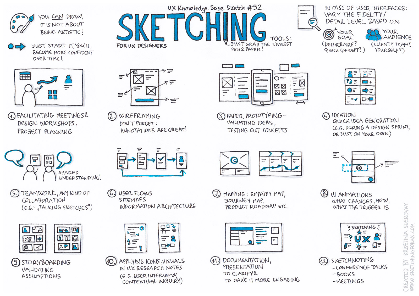 Sketching for UX by Krisztina Szerovay